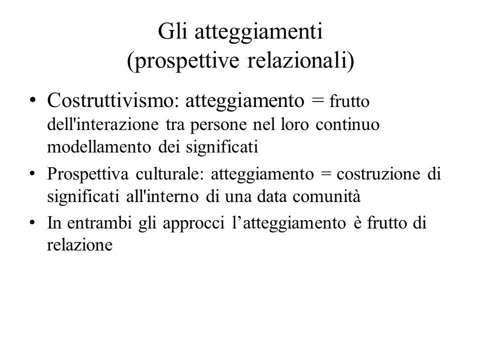 Gli atteggiamenti (prospettive relazionali) Costruttivismo: atteggiamento = frutto dell'interazione tra persone nel loro continuo modellamento dei sig