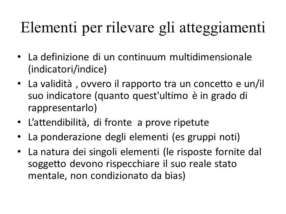Elementi per rilevare gli atteggiamenti La definizione di un continuum multidimensionale (indicatori/indice) La validità, ovvero il rapporto tra un co