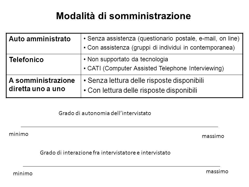 Modalità di somministrazione Grado di autonomia dell'intervistato minimo massimo Grado di interazione fra intervistatore e intervistato minimo massimo