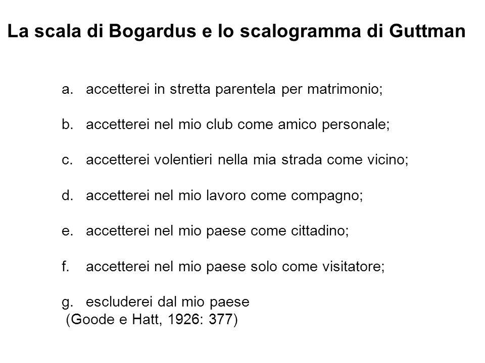 La scala di Bogardus e lo scalogramma di Guttman a.accetterei in stretta parentela per matrimonio; b.accetterei nel mio club come amico personale; c.a