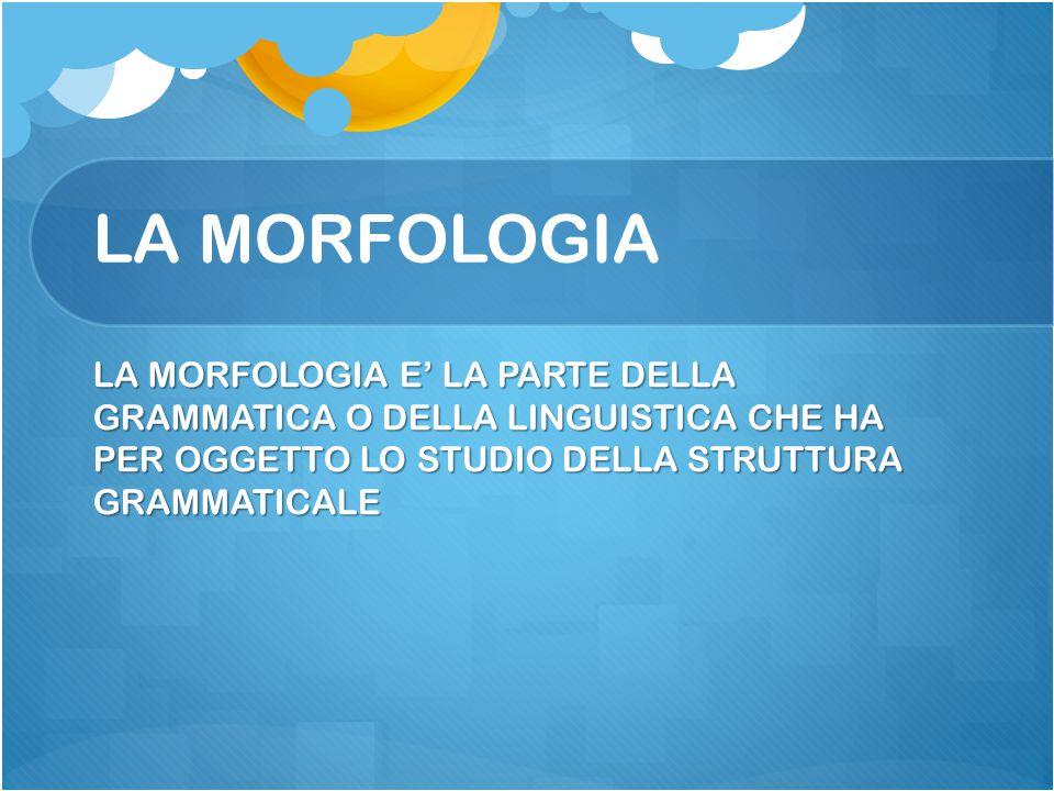 LA MORFOLOGIA LA MORFOLOGIA E' LA PARTE DELLA GRAMMATICA O DELLA LINGUISTICA CHE HA PER OGGETTO LO STUDIO DELLA STRUTTURA GRAMMATICALE
