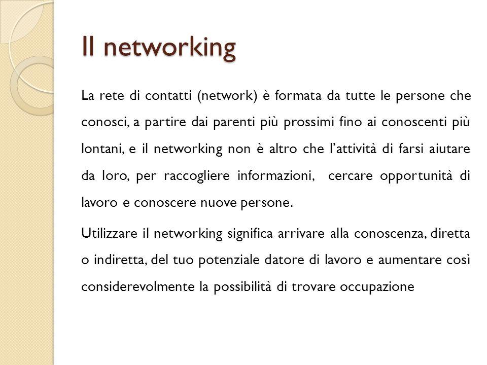 Il networking Fanno parte della rete di contatti: La famiglia e i parenti La famiglia e i parenti: genitori, fratelli, zii, nonni, cugini, etc.