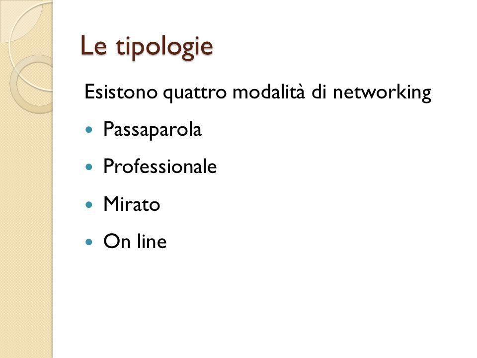 Le tipologie Esistono quattro modalità di networking Passaparola Professionale Mirato On line