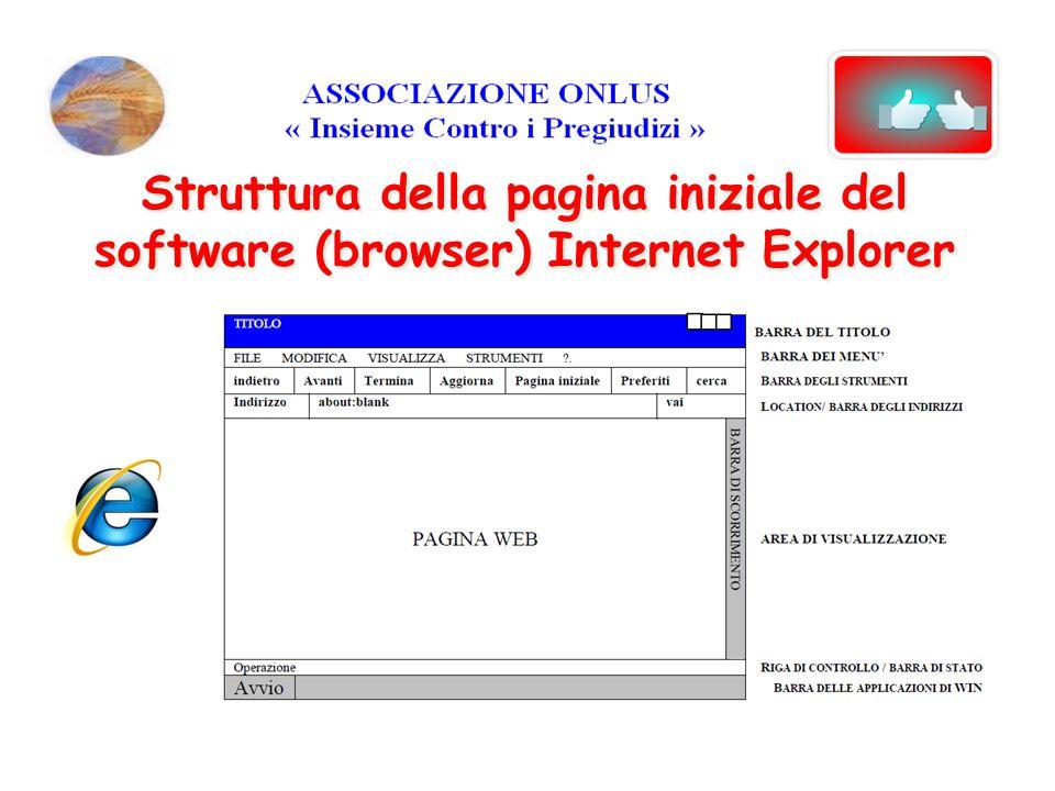 Struttura della pagina iniziale del software (browser) Internet Explorer