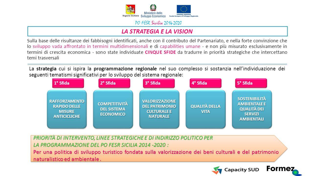 La strategia cui si ispira la programmazione regionale nel suo complesso si sostanzia nell'individuazione dei seguenti tematismi significativi per lo