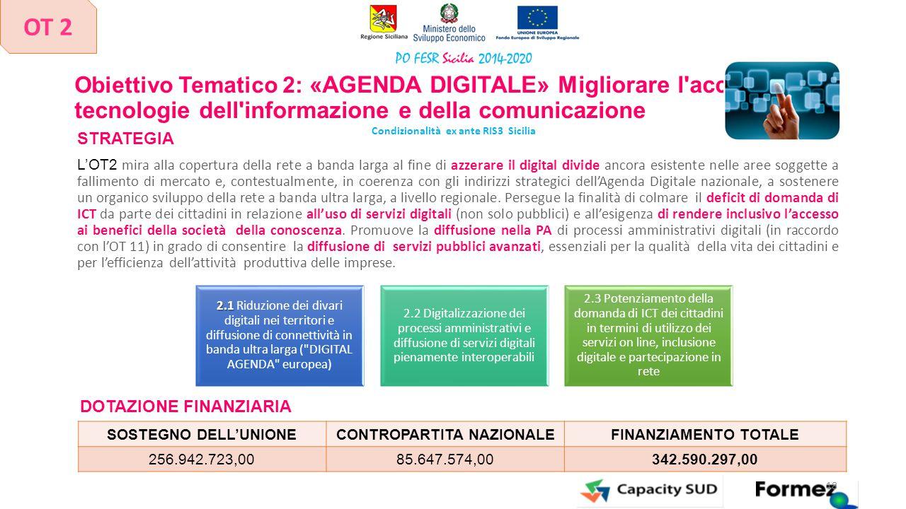 Obiettivo Tematico 2: «AGENDA DIGITALE» Migliorare l'accesso alle tecnologie dell'informazione e della comunicazione STRATEGIA L'OT2 mira alla copertu