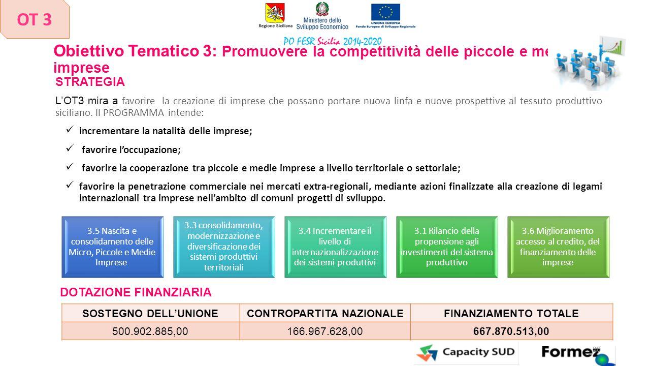 Obiettivo Tematico 3: Promuovere la competitività delle piccole e medie imprese STRATEGIA L'OT3 mira a favorire la creazione di imprese che possano po