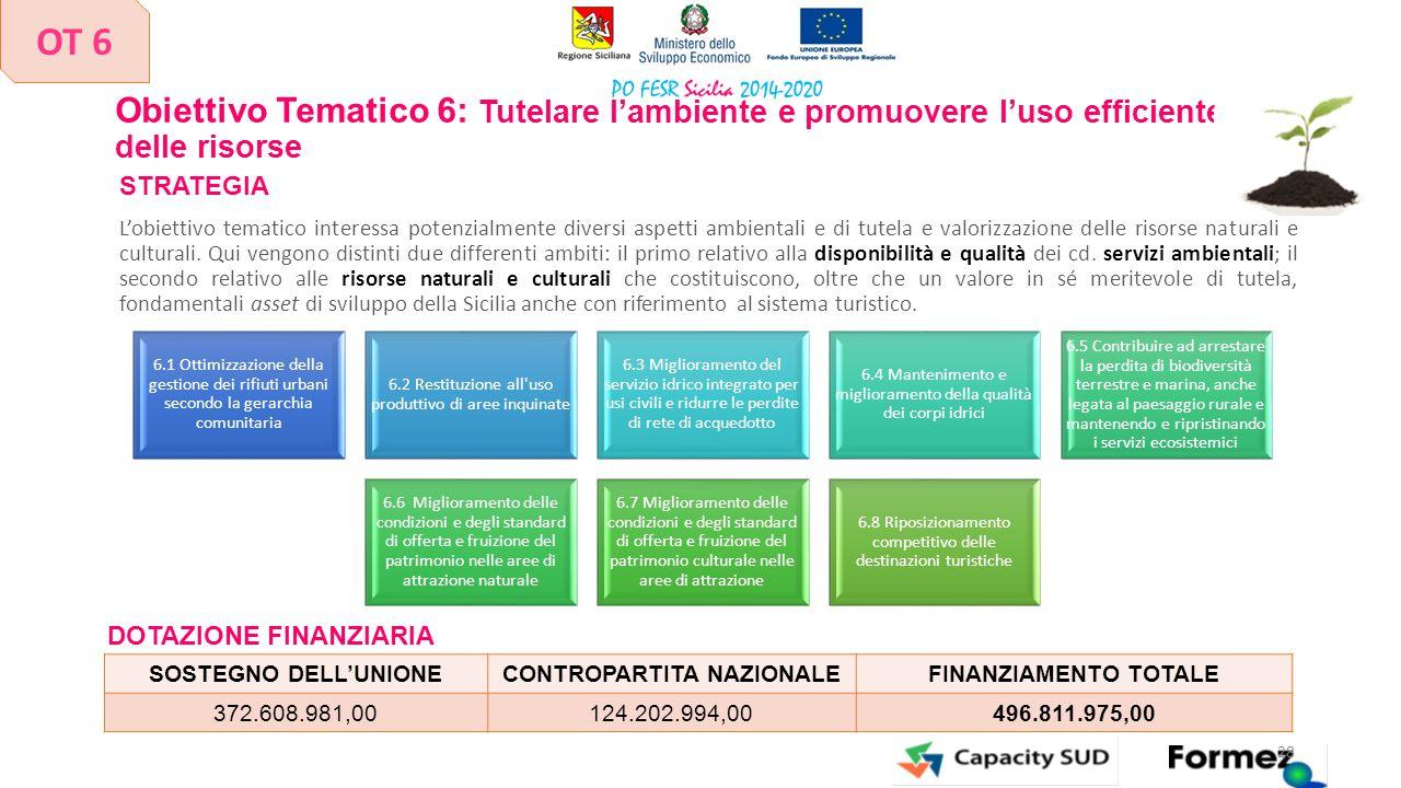 Obiettivo Tematico 6: Tutelare l'ambiente e promuovere l'uso efficiente delle risorse STRATEGIA L'obiettivo tematico interessa potenzialmente diversi
