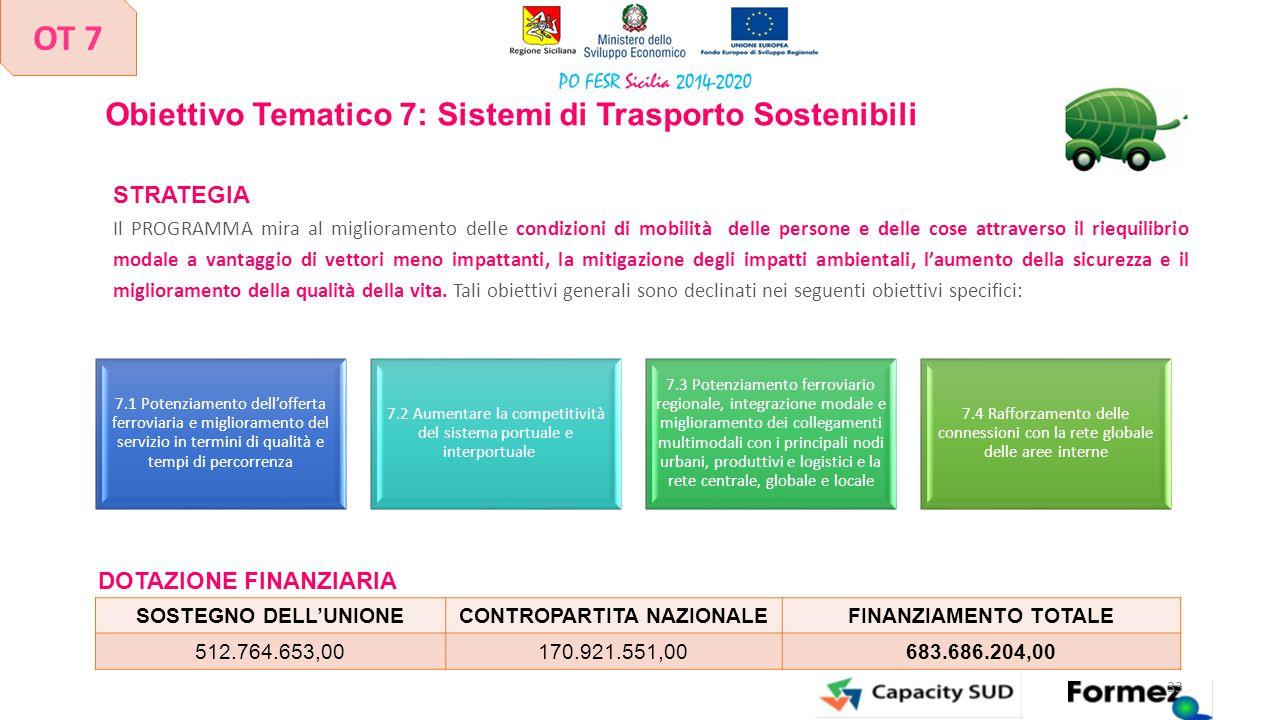 Obiettivo Tematico 7: Sistemi di Trasporto Sostenibili STRATEGIA Il PROGRAMMA mira al miglioramento delle condizioni di mobilità delle persone e delle