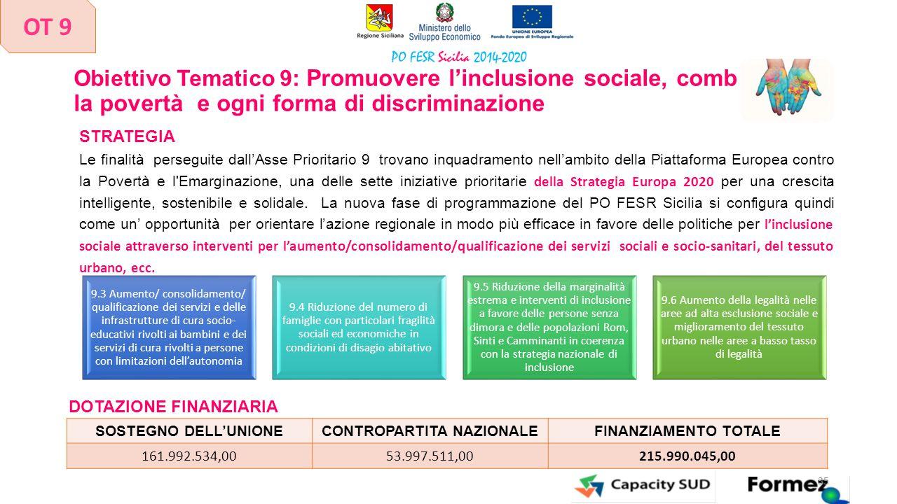 Obiettivo Tematico 9: Promuovere l'inclusione sociale, combattere la povertà e ogni forma di discriminazione STRATEGIA Le finalità perseguite dall'Ass