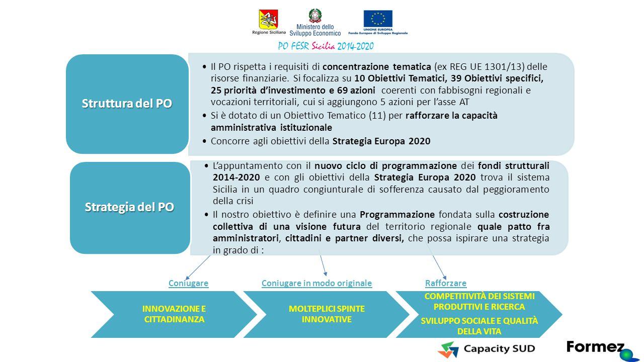 Coniugare in modo originale Il PO rispetta i requisiti di concentrazione tematica (ex REG UE 1301/13) delle risorse finanziarie. Si focalizza su 10 Ob