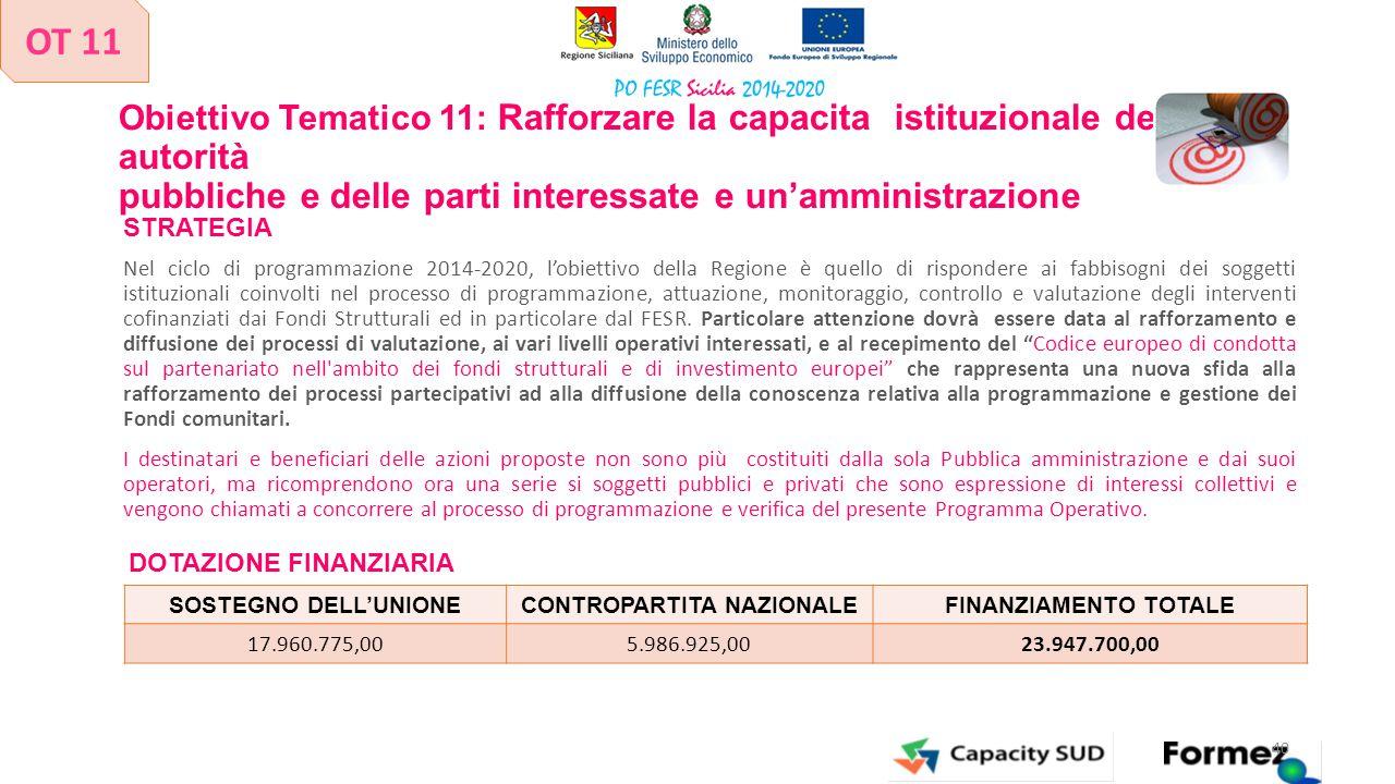 Obiettivo Tematico 11: Rafforzare la capacita istituzionale delle autorità pubbliche e delle parti interessate e un'amministrazione STRATEGIA Nel cicl