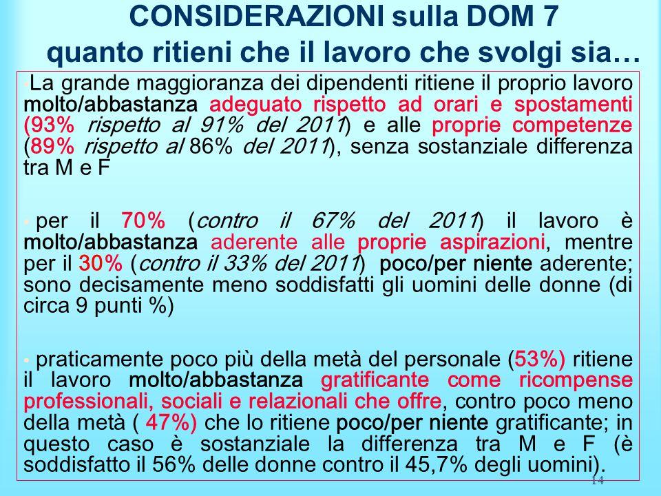 14 CONSIDERAZIONI sulla DOM 7 quanto ritieni che il lavoro che svolgi sia… La grande maggioranza dei dipendenti ritiene il proprio lavoro molto/abbast