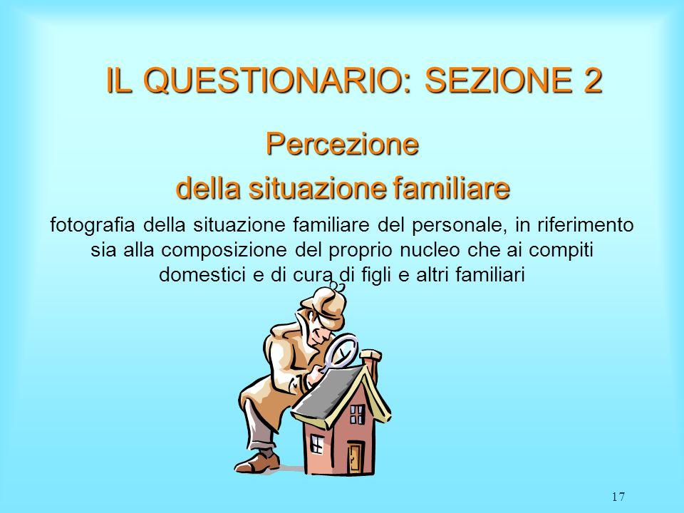 17 IL QUESTIONARIO: SEZIONE 2 Percezione della situazione familiare fotografia della situazione familiare del personale, in riferimento sia alla compo