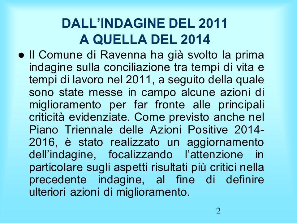 2 DALL'INDAGINE DEL 2011 A QUELLA DEL 2014 Il Comune di Ravenna ha già svolto la prima indagine sulla conciliazione tra tempi di vita e tempi di lavor