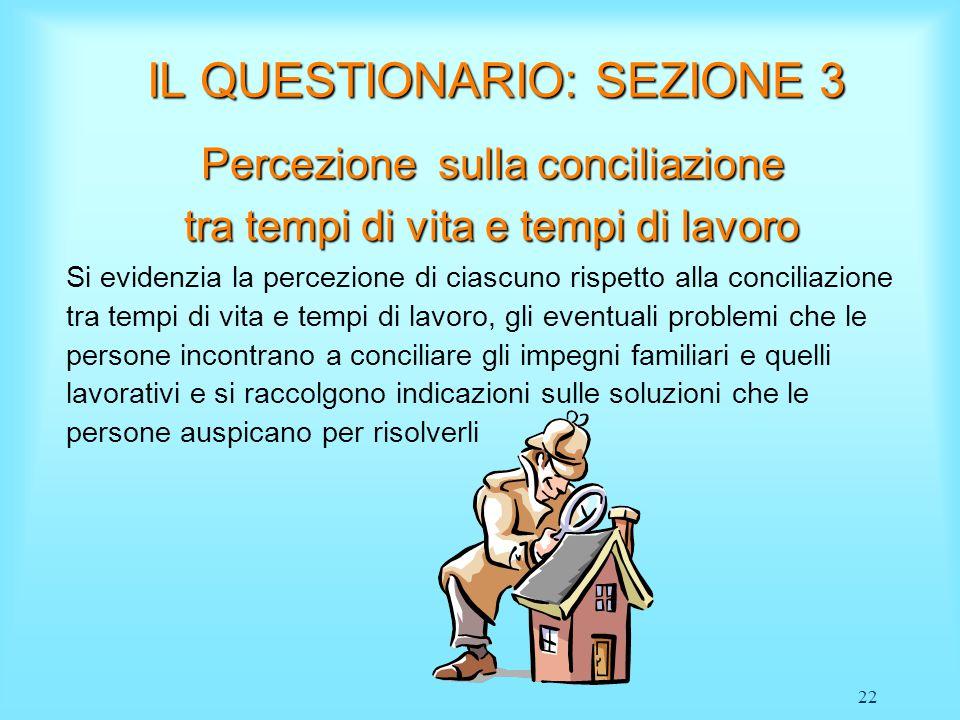 22 IL QUESTIONARIO: SEZIONE 3 Percezione sulla conciliazione tra tempi di vita e tempi di lavoro Si evidenzia la percezione di ciascuno rispetto alla