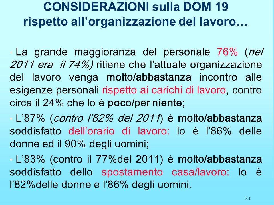 24 CONSIDERAZIONI sulla DOM 19 rispetto all'organizzazione del lavoro… La grande maggioranza del personale 76% (nel 2011 era il 74%) ritiene che l'att