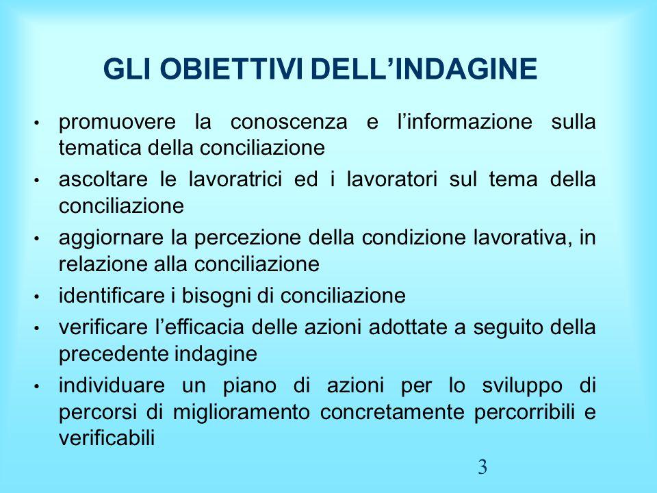 4 L'INDAGINE QUANTITATIVA Universo : tutto il personale del Comune di Ravenna, sia a T.ind.