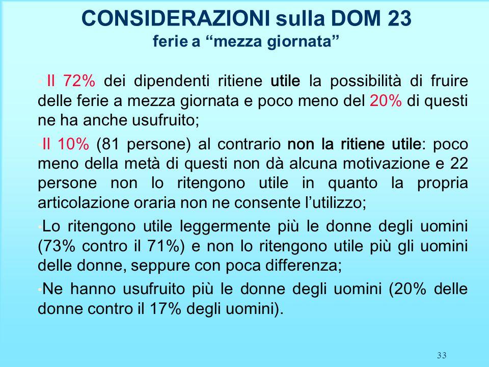 """33 CONSIDERAZIONI sulla DOM 23 ferie a """"mezza giornata"""" Il 72% dei dipendenti ritiene utile la possibilità di fruire delle ferie a mezza giornata e po"""