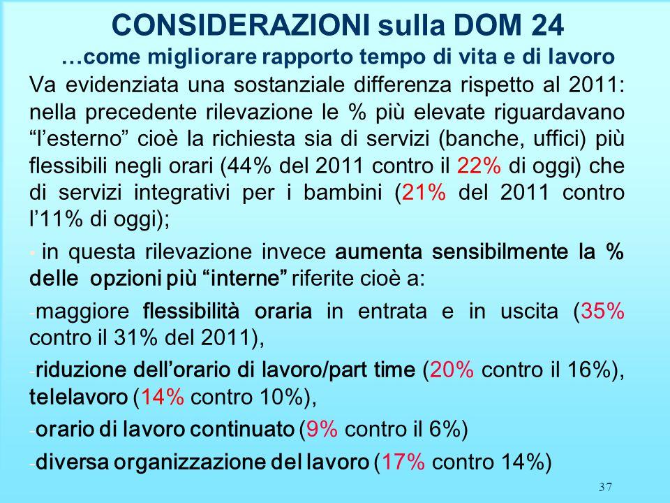37 CONSIDERAZIONI sulla DOM 24 …come migliorare rapporto tempo di vita e di lavoro Va evidenziata una sostanziale differenza rispetto al 2011: nella p