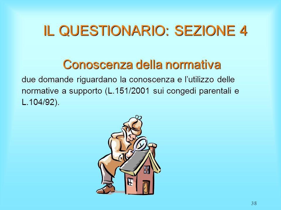 38 IL QUESTIONARIO: SEZIONE 4 Conoscenza della normativa due domande riguardano la conoscenza e l'utilizzo delle normative a supporto (L.151/2001 sui
