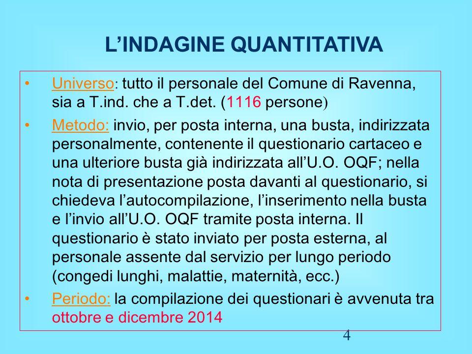 4 L'INDAGINE QUANTITATIVA Universo : tutto il personale del Comune di Ravenna, sia a T.ind. che a T.det. (1116 persone ) Metodo:  invio, per posta in