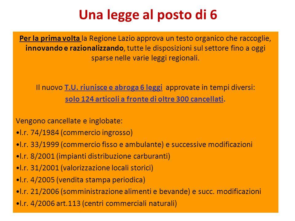 Una legge al posto di 6 Per la prima volta la Regione Lazio approva un testo organico che raccoglie, innovando e razionalizzando, tutte le disposizioni sul settore fino a oggi sparse nelle varie leggi regionali.