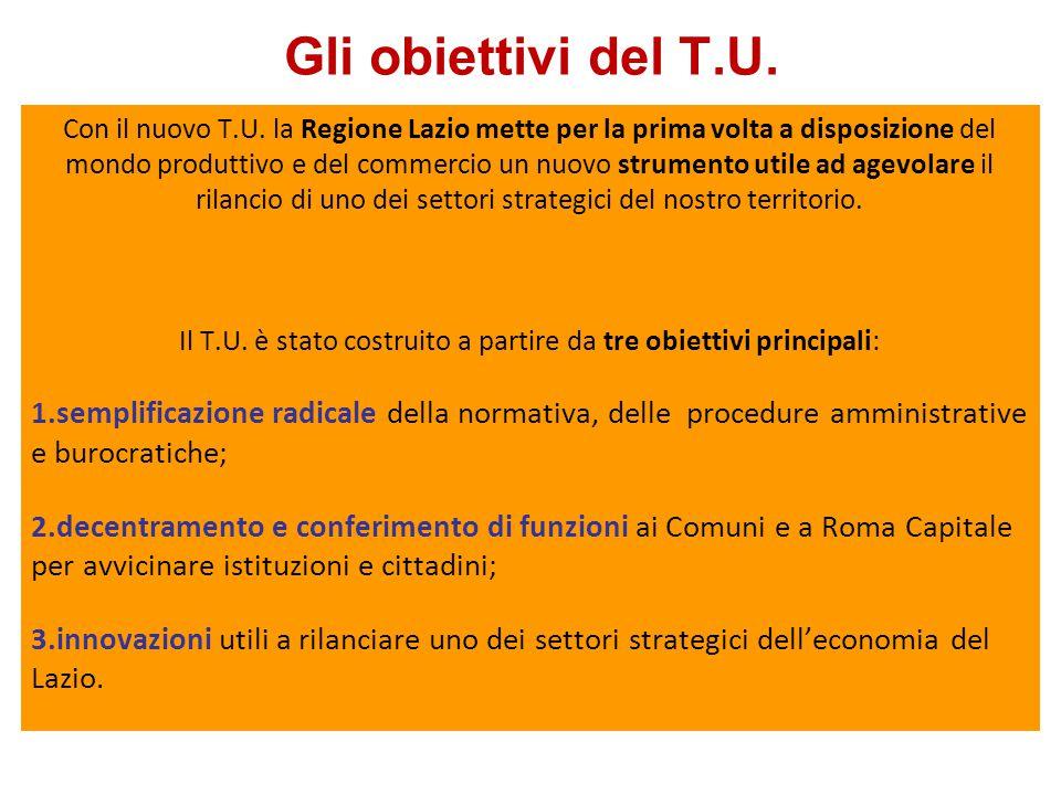 3.Innovazioni: reti di impresa Il T.U.