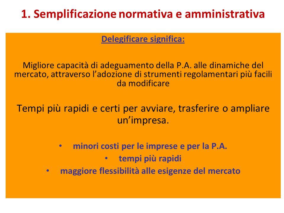 1. Semplificazione normativa e amministrativa Delegificare significa: Migliore capacità di adeguamento della P.A. alle dinamiche del mercato, attraver