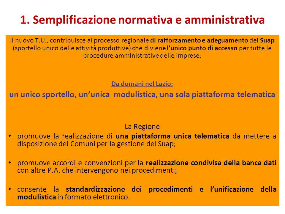 1. Semplificazione normativa e amministrativa Il nuovo T.U., contribuisce al processo regionale di rafforzamento e adeguamento del Suap (sportello uni