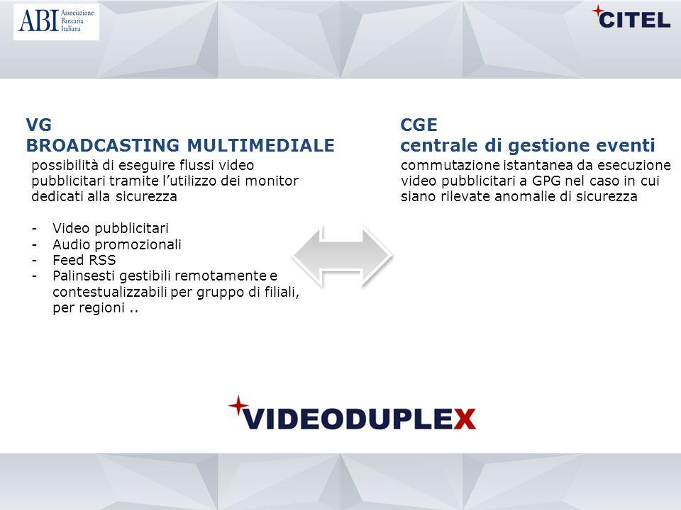 VG BROADCASTING MULTIMEDIALE possibilità di eseguire flussi video pubblicitari tramite l'utilizzo dei monitor dedicati alla sicurezza -Video pubblicit