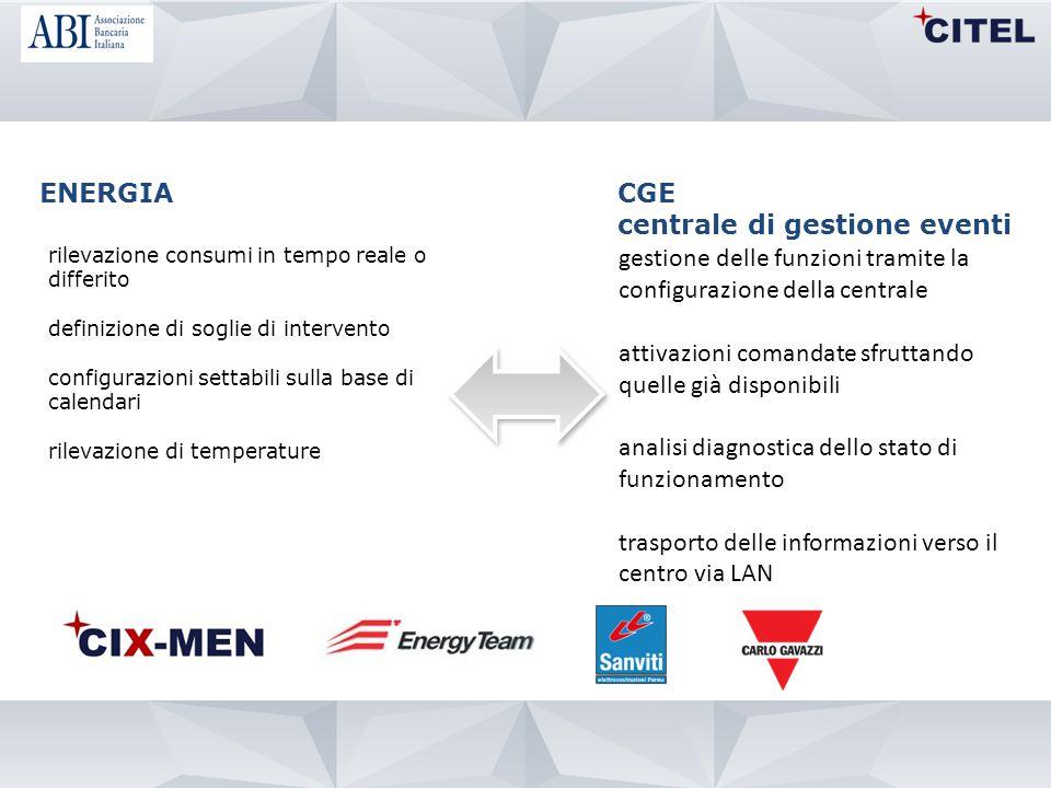ENERGIA rilevazione consumi in tempo reale o differito definizione di soglie di intervento configurazioni settabili sulla base di calendari rilevazion