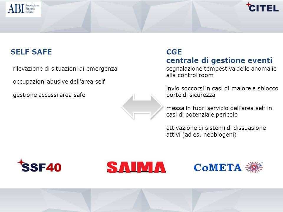SELF SAFE rilevazione di situazioni di emergenza occupazioni abusive dell'area self gestione accessi area safe CGE centrale di gestione eventi segnala