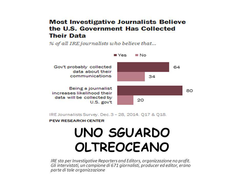 UNO SGUARDO OLTREOCEANO IRE sta per Investigative Reporters and Editors, organizzazione no profit.