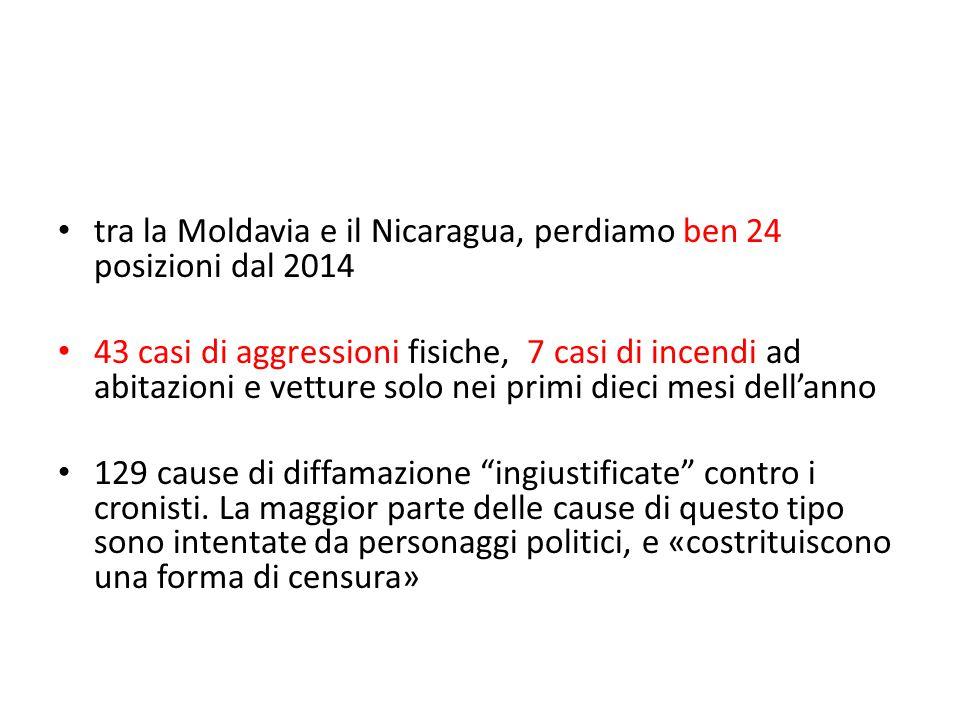 tra la Moldavia e il Nicaragua, perdiamo ben 24 posizioni dal 2014 43 casi di aggressioni fisiche, 7 casi di incendi ad abitazioni e vetture solo nei primi dieci mesi dell'anno 129 cause di diffamazione ingiustificate contro i cronisti.
