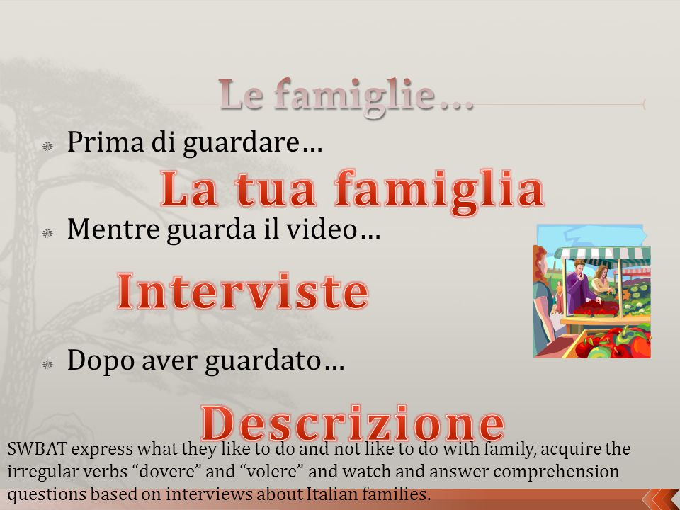  Prima di guardare…  Mentre guarda il video…  Dopo aver guardato… SWBAT express what they like to do and not like to do with family, acquire the irregular verbs dovere and volere and watch and answer comprehension questions based on interviews about Italian families.