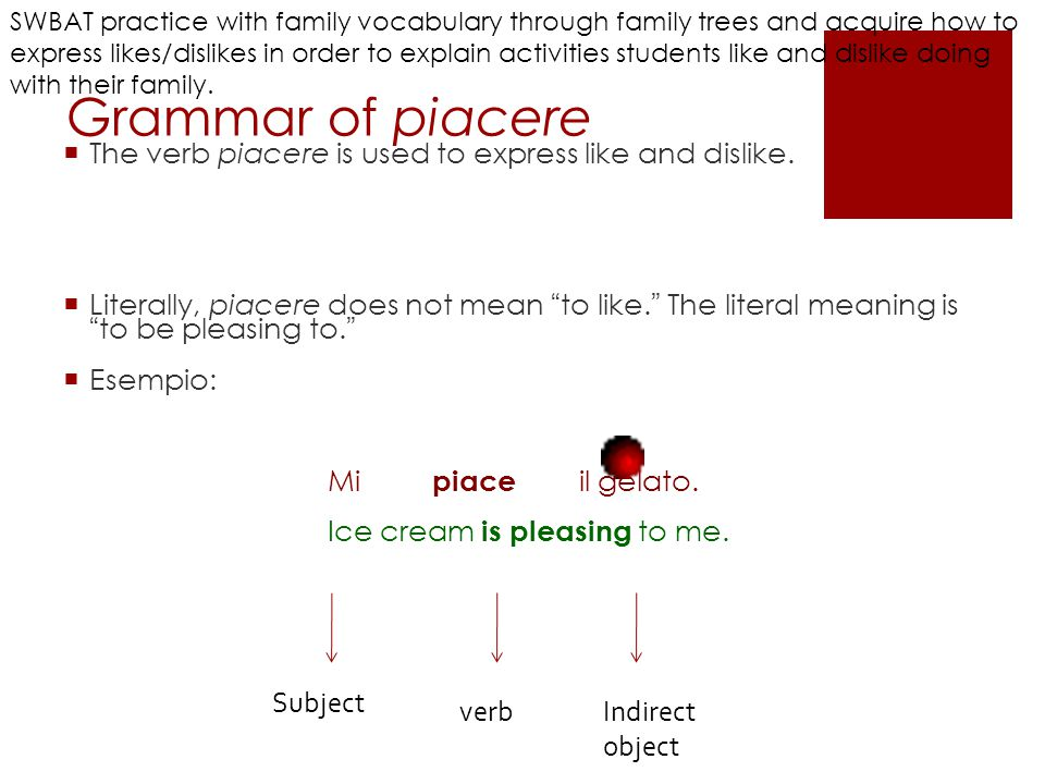 Grammar of piacere  The verb piacere is used to express like and dislike.