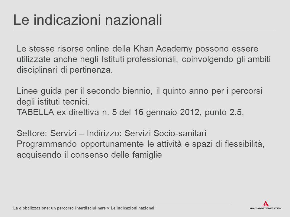 Le stesse risorse online della Khan Academy possono essere utilizzate anche negli Istituti professionali, coinvolgendo gli ambiti disciplinari di pertinenza.
