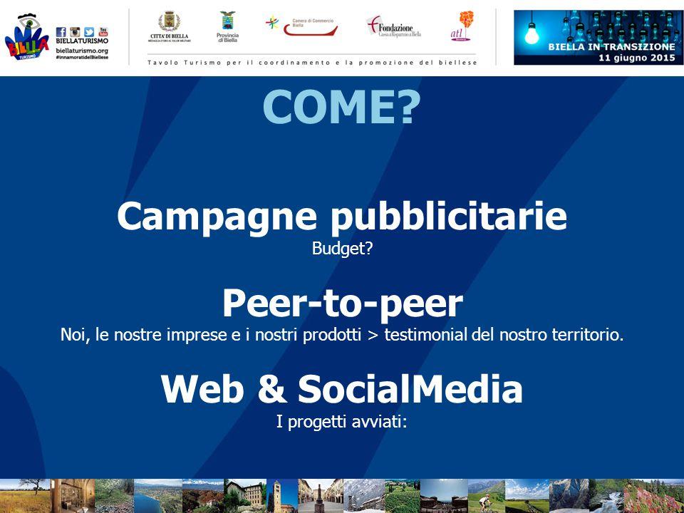Campagne pubblicitarie Budget.