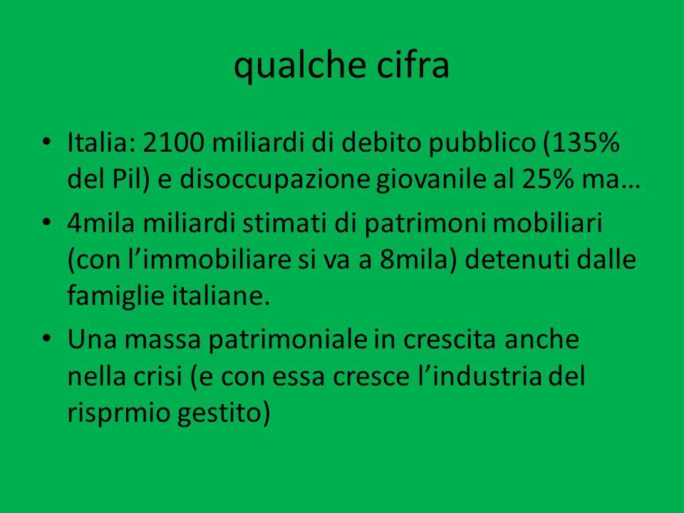 qualche cifra Italia: 2100 miliardi di debito pubblico (135% del Pil) e disoccupazione giovanile al 25% ma… 4mila miliardi stimati di patrimoni mobiliari (con l'immobiliare si va a 8mila) detenuti dalle famiglie italiane.