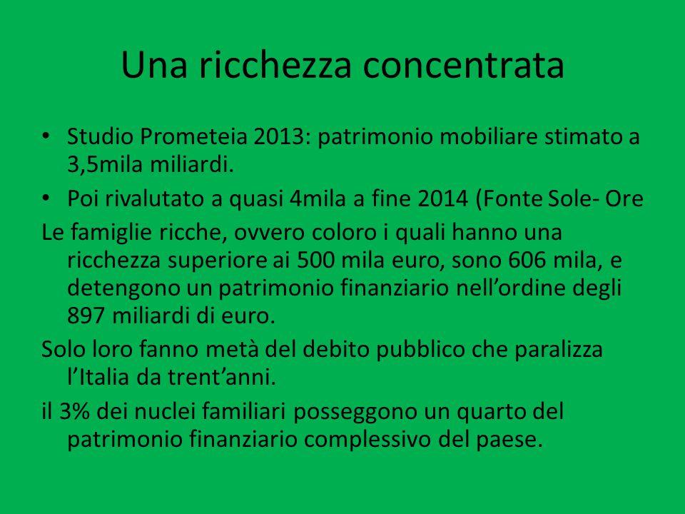 Una ricchezza concentrata Studio Prometeia 2013: patrimonio mobiliare stimato a 3,5mila miliardi.