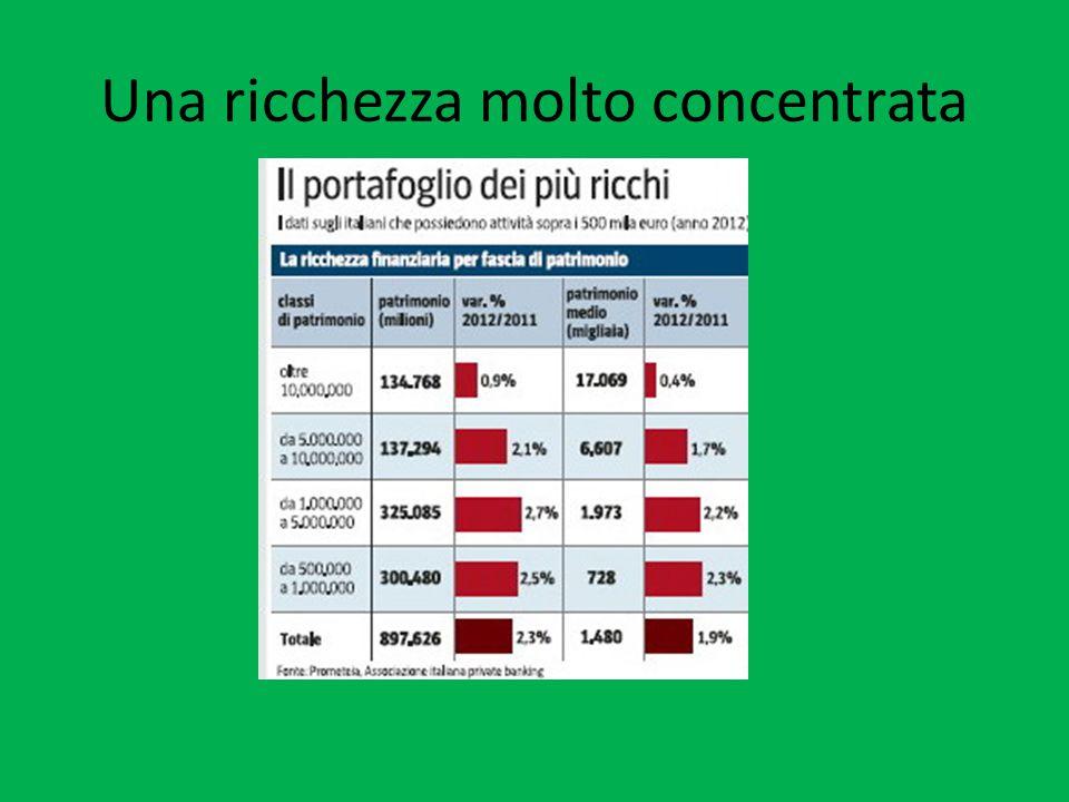 Una ricchezza globalizzata Meno del 10% dei 4mila miliardi è investito in bond e azioni di imprese italiane.
