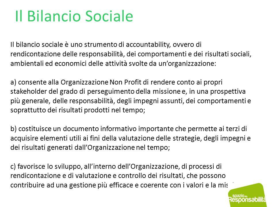 Il bilancio sociale è uno strumento di accountability, ovvero di rendicontazione delle responsabilità, dei comportamenti e dei risultati sociali, ambi