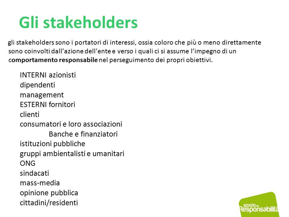Gli stakeholders gli stakeholders sono i portatori di interessi, ossia coloro che più o meno direttamente sono coinvolti dall'azione dell'ente e verso
