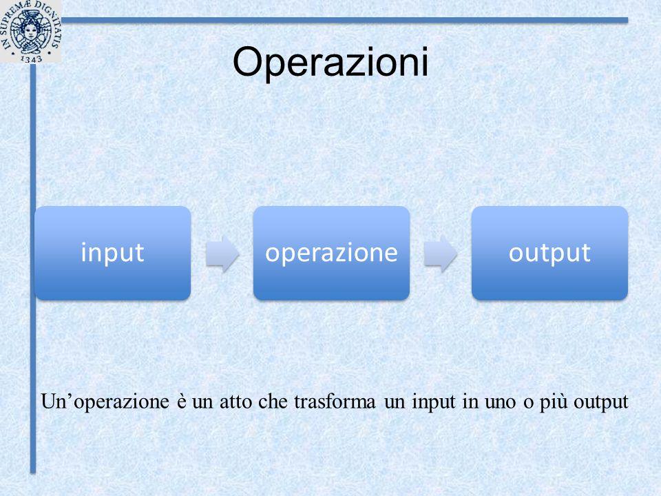 Operazioni input operazione output Un'operazione è un atto che trasforma un input in uno o più output