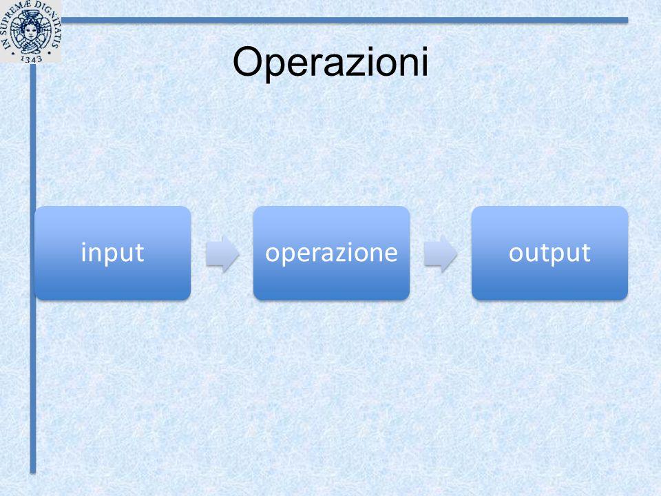 Operazioni input operazione output
