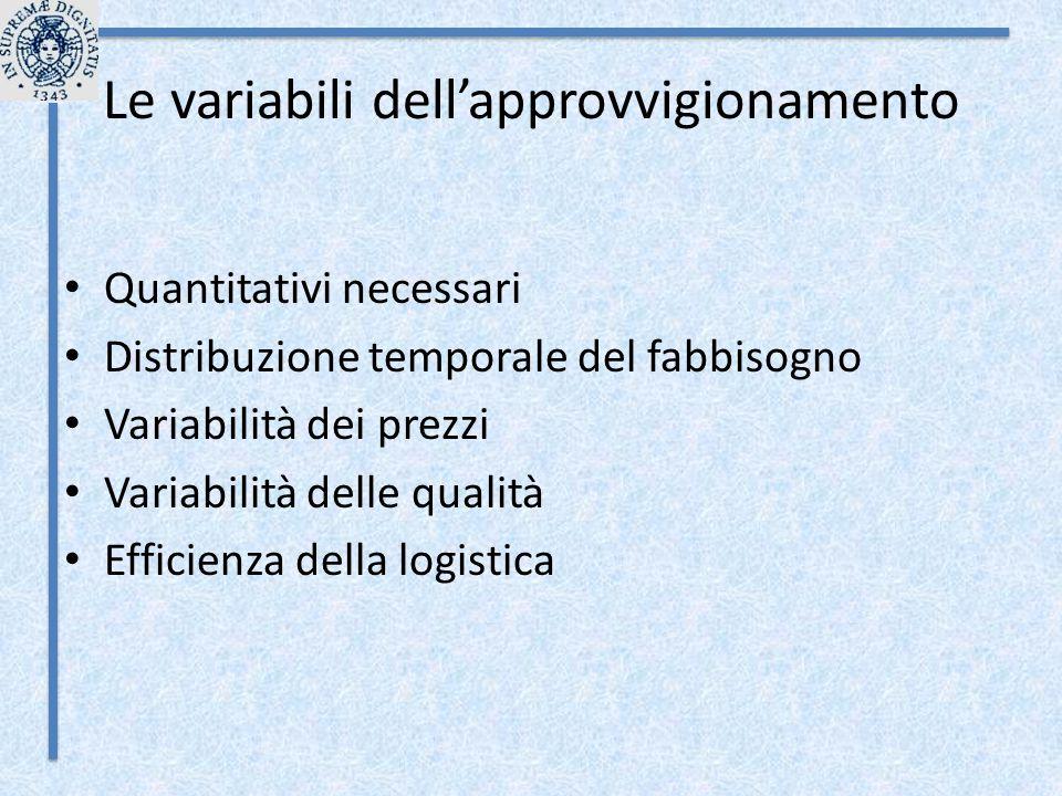 Le variabili dell'approvvigionamento Quantitativi necessari Distribuzione temporale del fabbisogno Variabilità dei prezzi Variabilità delle qualità Ef