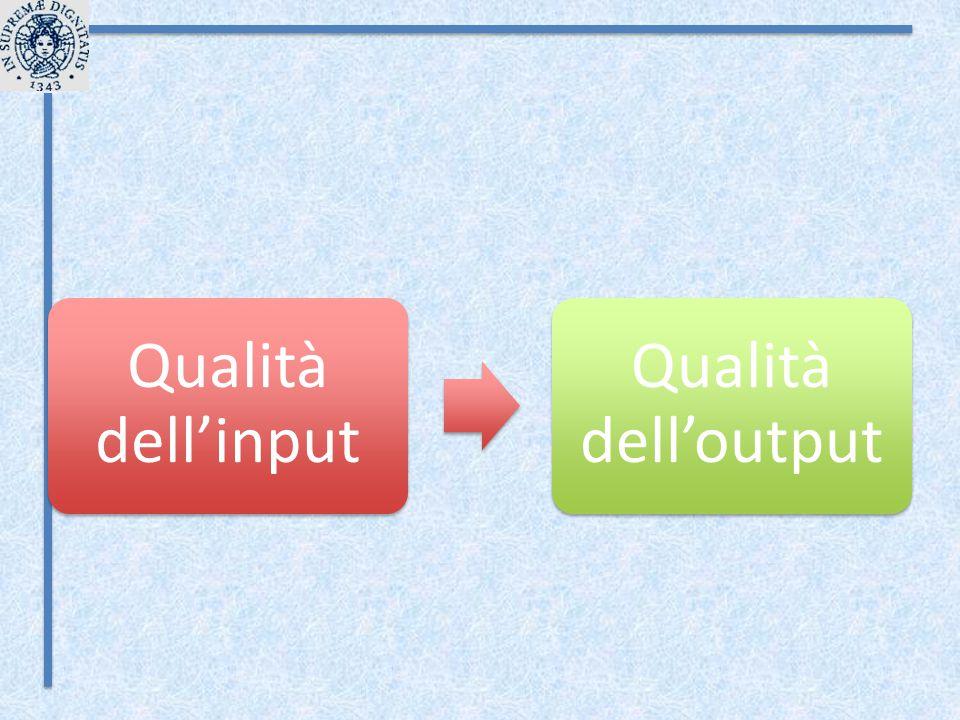Qualità dell'input Qualità dell'output