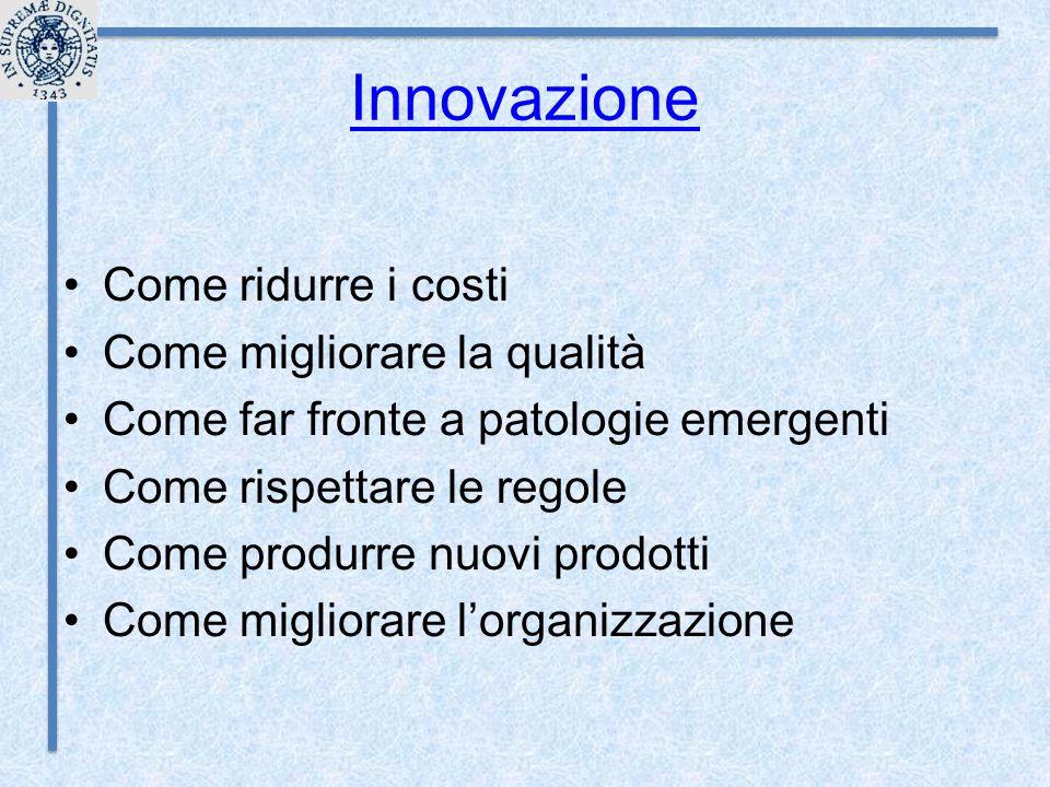 Innovazione Come ridurre i costi Come migliorare la qualità Come far fronte a patologie emergenti Come rispettare le regole Come produrre nuovi prodot