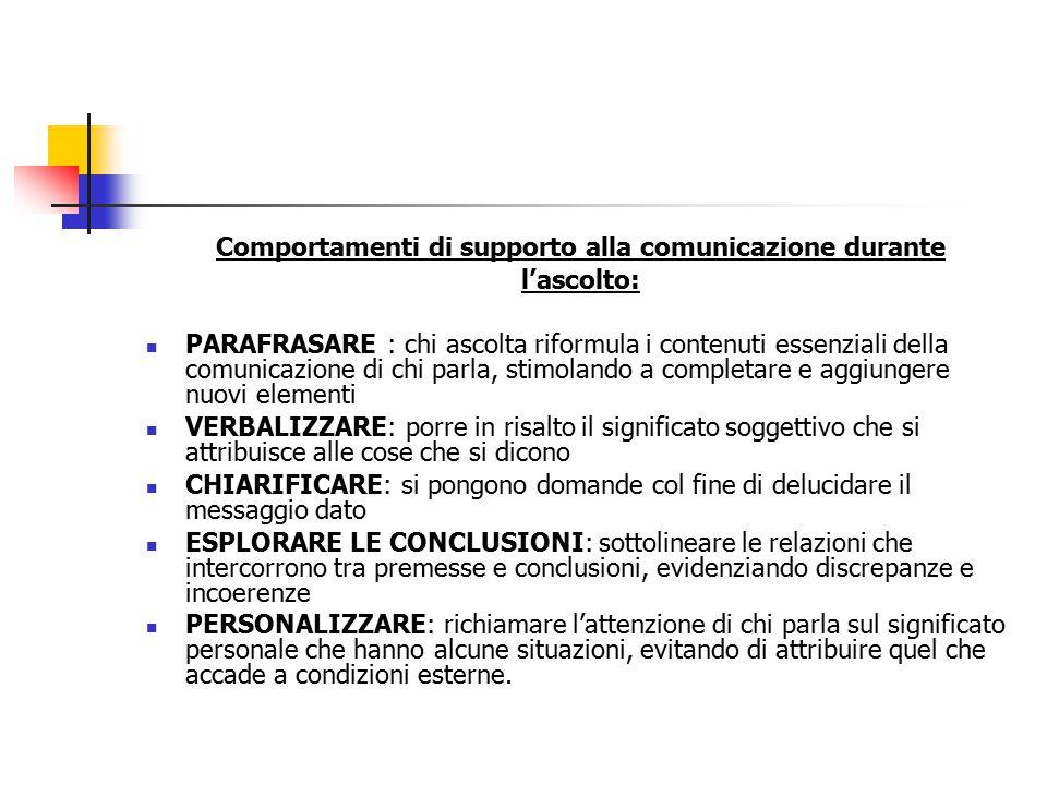 Comportamenti di supporto alla comunicazione durante l'ascolto: PARAFRASARE : chi ascolta riformula i contenuti essenziali della comunicazione di chi